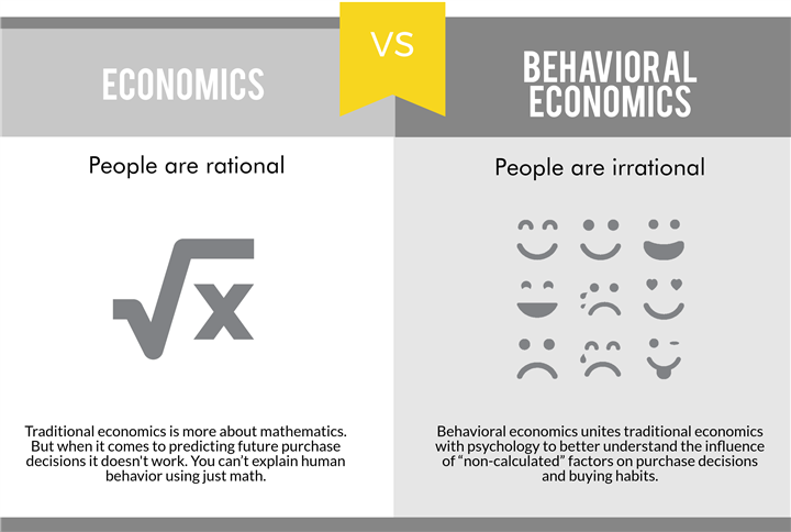 behavioral_economics