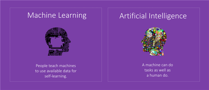 difference between macine learning and artificial intelligence