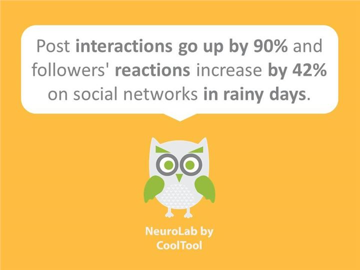 neuromarketing facts about post interactions