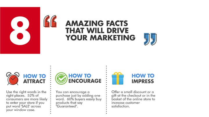facts for marketers part 1