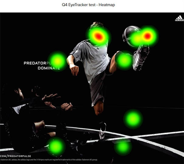 eye tracking test - heatmap