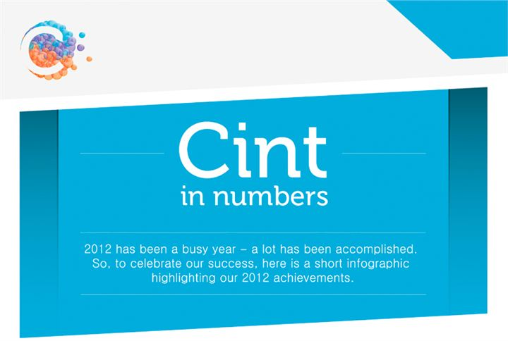 CINT Chile